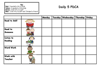 Daily 5 PDCA