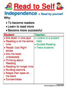Daily 5 Poster - Read to Self