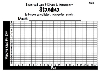Daily 5 Read to Self Stamina Graph