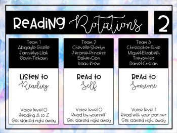 Daily 5 Reading Rotation Powerpoint with Transitions and Timers