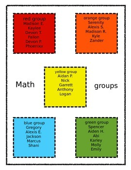 Daily 5: Reading and Math Centers Grouping Posters: Editable