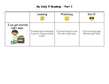 Daily 5 Roadmap Rubric