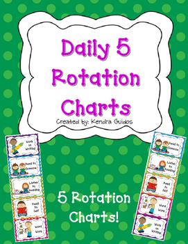 Daily 5 Rotation Charts