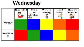 Daily 5 Rotations(PowerPoint)