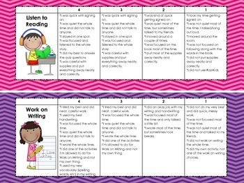 Rubric Mini-Posters for Daily Five Reading Centers