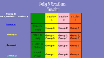 Daily 5 Schedule for Smartboard, guided reading groups