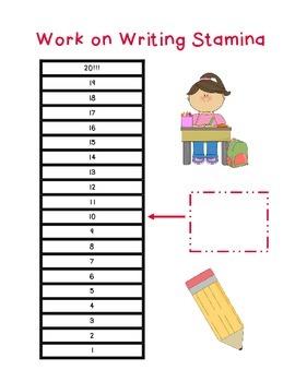 Daily 5 Stamina Graphs