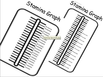 Daily 5 Stamina Thermometer Graph