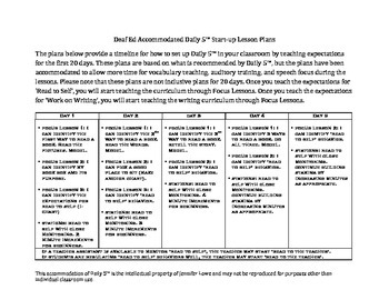 Daily 5 Start-up Lesson Plans for Deaf/Special Education