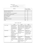Daily 5 Station Rubric