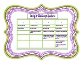 Daily 5 Stations Rubric