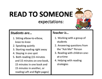 Daily 5 Student and Teacher Expectations Chart