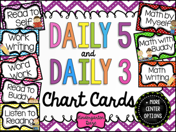 Daily 5 and Daily 3 Chart Cards