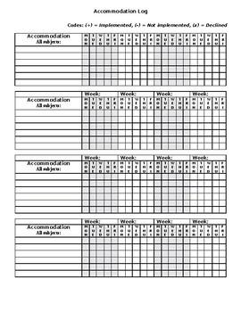 Daily Accommodations Tracker - Editable