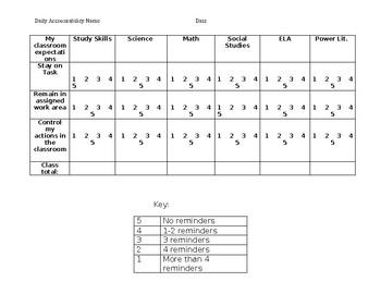 Daily Accountability Chart