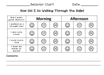 Behavior Charts by Creative Classroom Creations | TpT