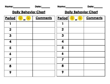 Student daily behavior chart by primary scholars tpt
