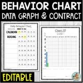 Daily Behavior Chart - Editable with Data Graphs