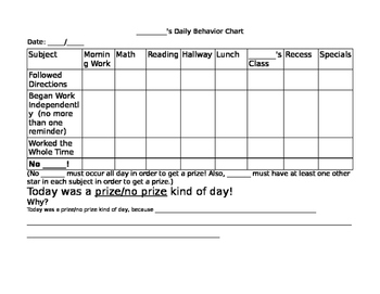Daily Behavior Chart for One Specific Behavior