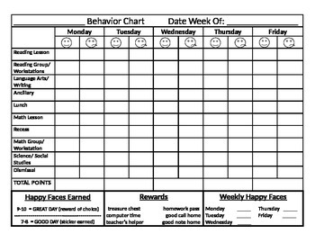 Daily Behavior Chart with Anecdotal Record Sheet