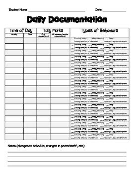 Daily Behavior Documentation Sheet
