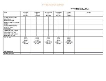 Daily Behavior Form (Editable)