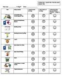 Daily Behavior Intervention Chart