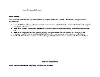 Daily Behavior Intervention Tracking Log Explaination