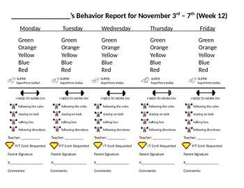 Daily Behavior Log