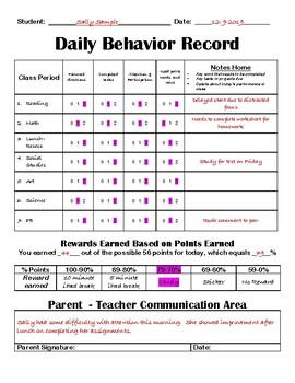 Daily Behavior Monitoring Form & Progress Chart