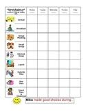 Pre-K Individual Behavior Plan