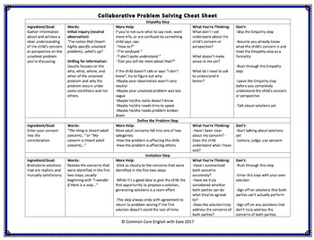 Classroom Management & Behavior Solution BUNDLE