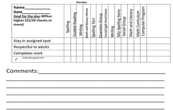 Daily Behavior Point Sheet