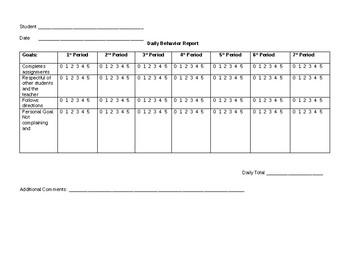 Daily Behavior Report Secondary