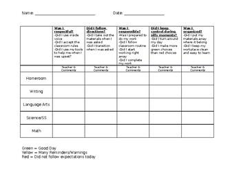 Daily Behavioral Plan (Editable)