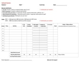 Comprehensive Daily Behavioral Tracking Form