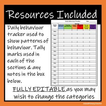 Daily Behaviour Tracker (EDITABLE) - FREE