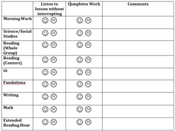 Daily Behavor Chart (Editable)