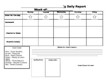 Daily Clipchart Behavior Report