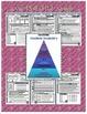Daily Common Core Drills BUNDLE~ Months 5, 6, 7 & 8 {Gr. 6 ELA Worksheets}