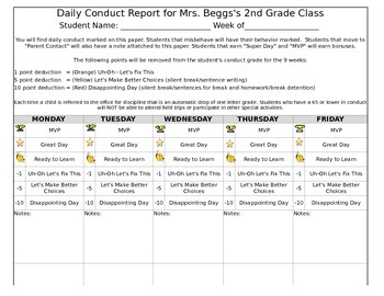 Daily Conduct Report for Parents