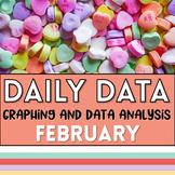 Daily Data: February