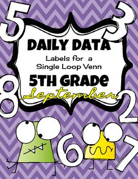 Daily Data Labels - Single Loop Venn Diagram