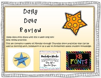 Daily Data Review
