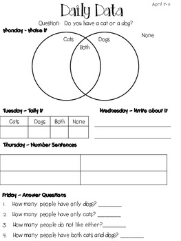 Daily Data Student Copy--Venn Diagrams