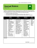 5-Minute Daily Discipline Writing: Journal Rubric