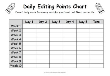 Daily Editing Interactive Whiteboard PowerPoint American English