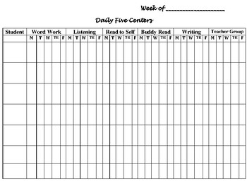 Daily Five Center Chart