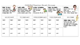 Daily Five Literacy Center Scheduling