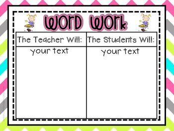 Daily Five Posters and Editable Anchor Charts *Bright Chevron on White*